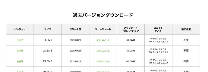 スクリーンショット 2021-05-31 19.27.27