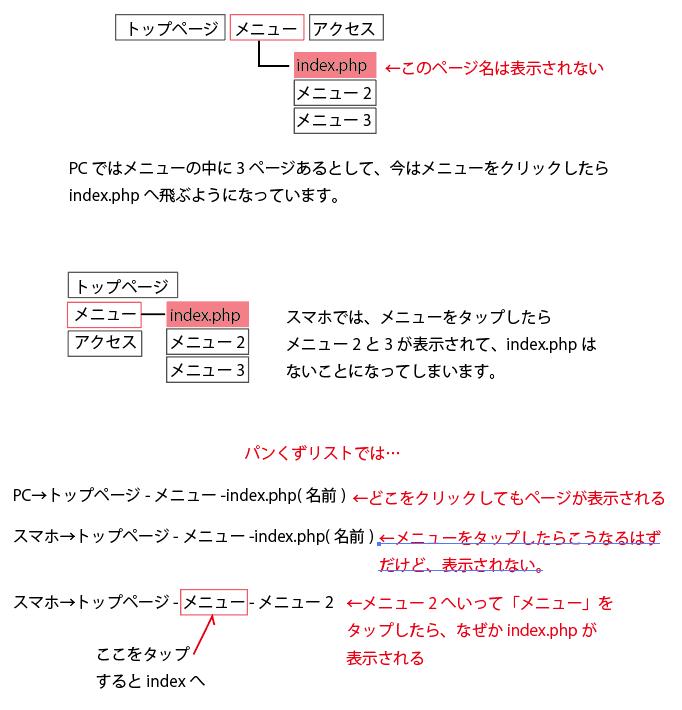 スクリーンショット 2021-08-10 14.41.58